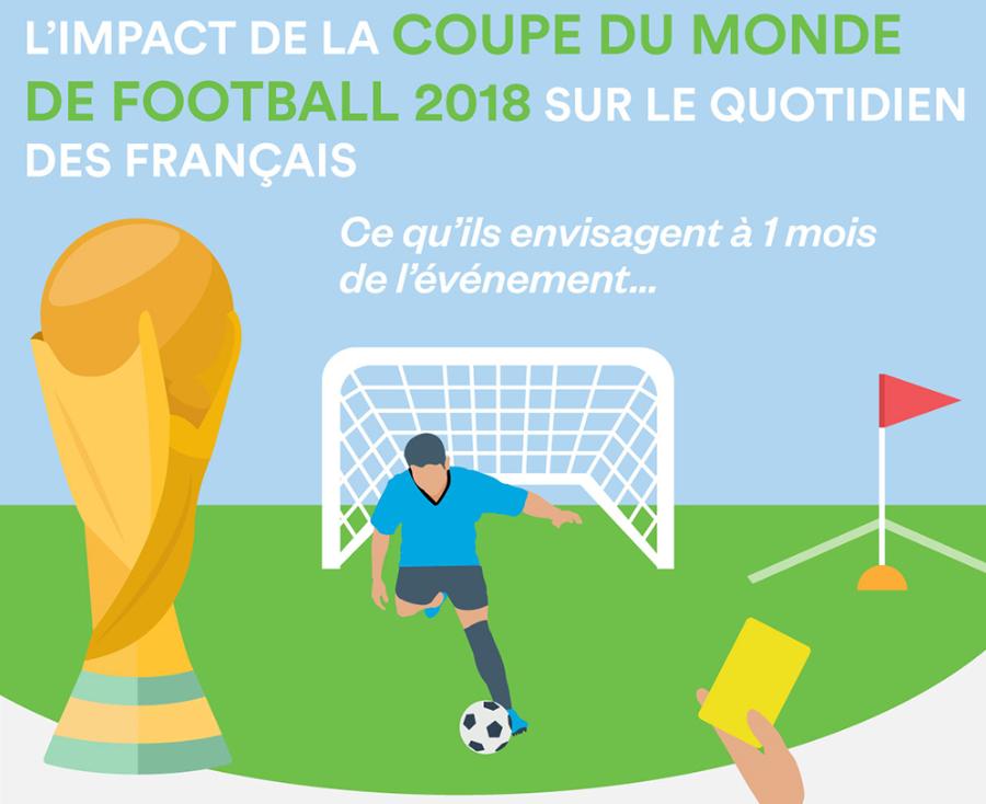 L'impact de la Coupe du Monde de football 2018 sur le quotidien des Français image