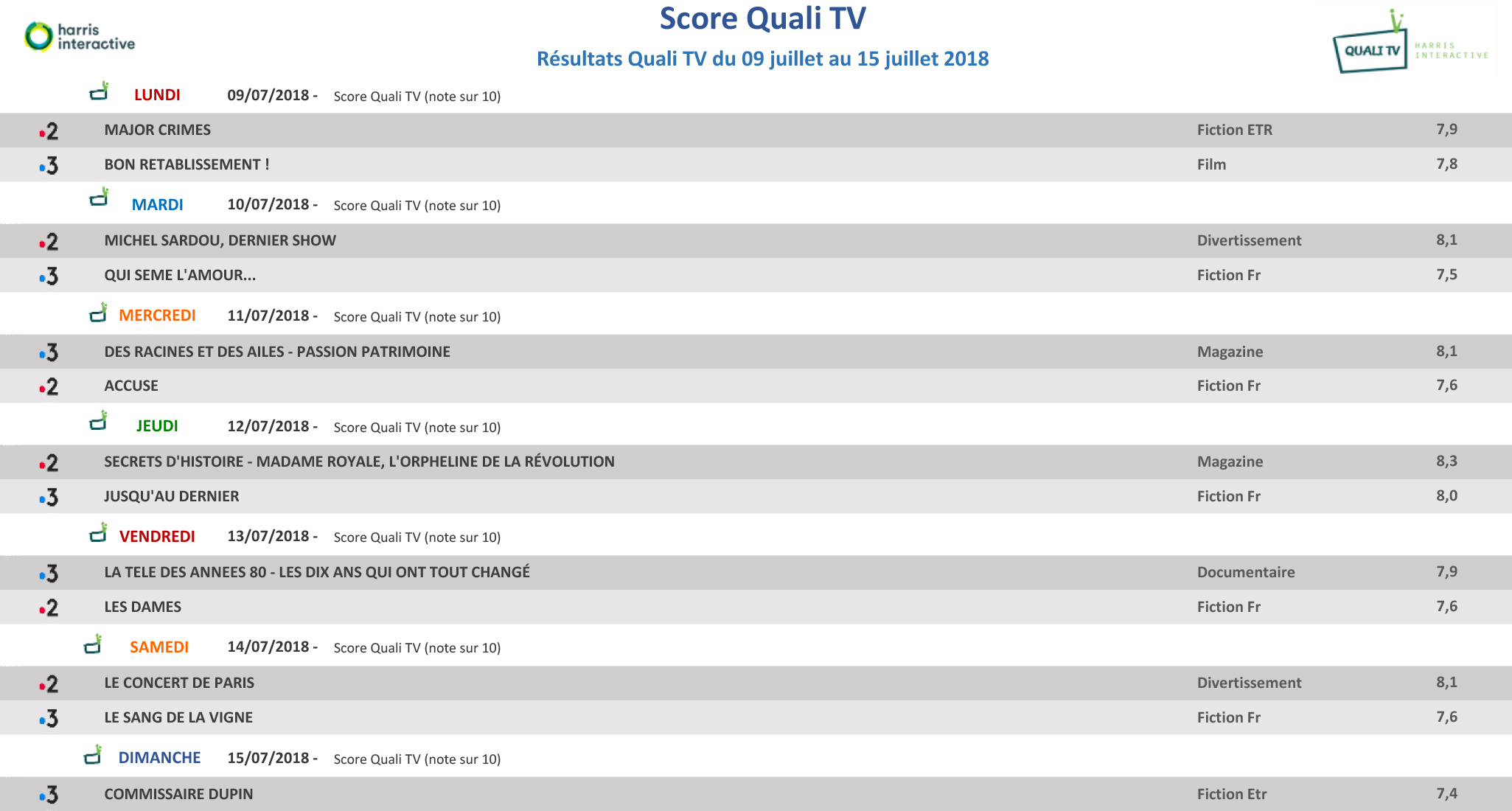 180618-QualiTV