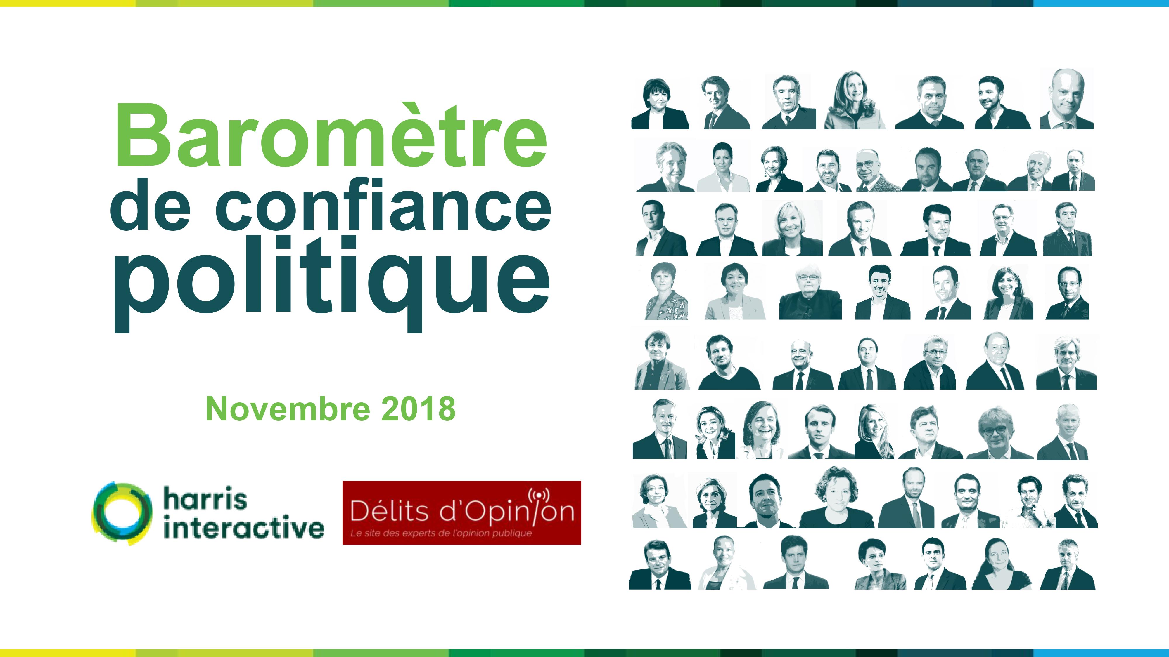 Baromètre de confiance politique – Novembre 2018 image