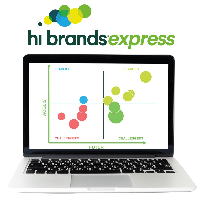 hi brands express®, une méthode agile, rapide et fiable pour évaluer l'attractivité et l'engagement des marques image