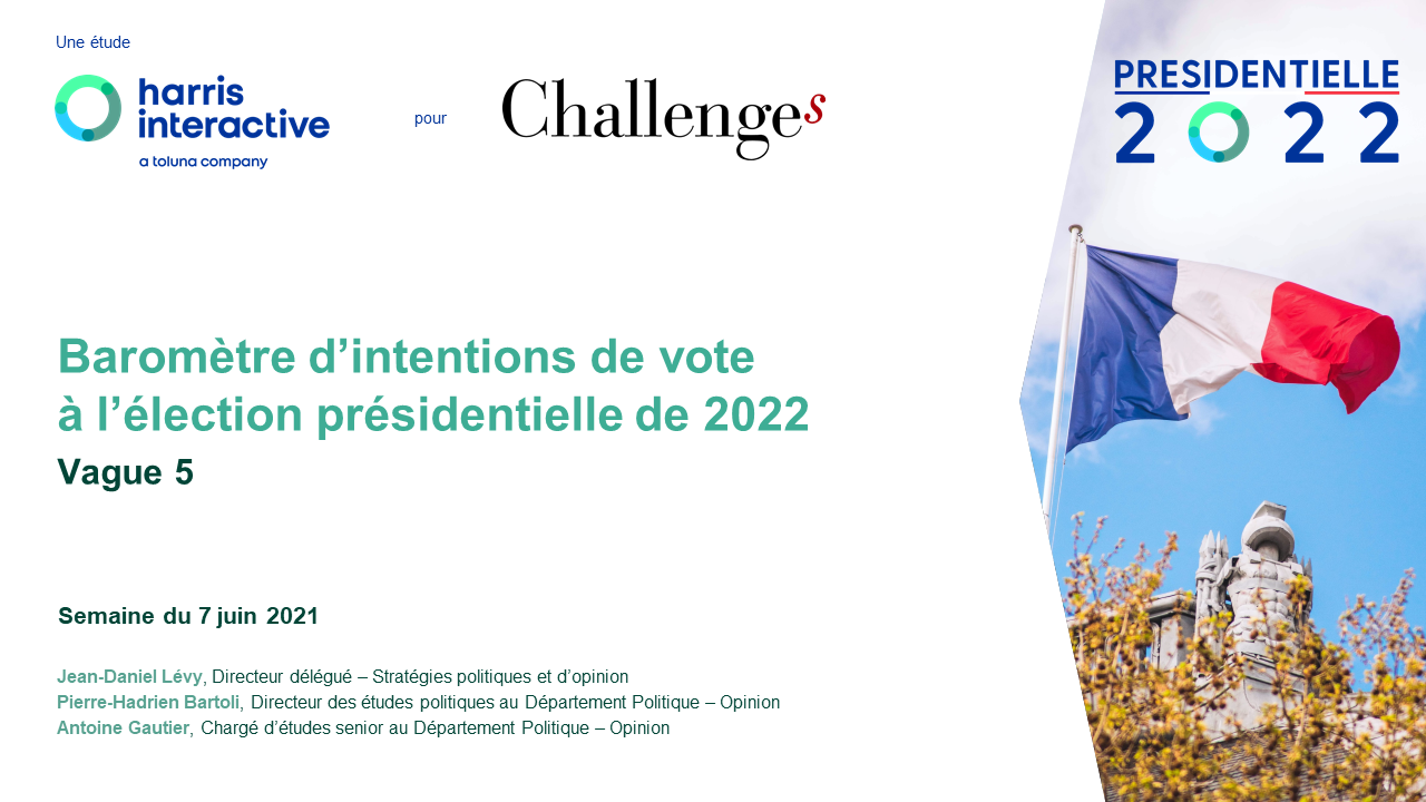 Baromètre d'intentions de vote pour l'élection présidentielle de 2022 – Vague 5 image