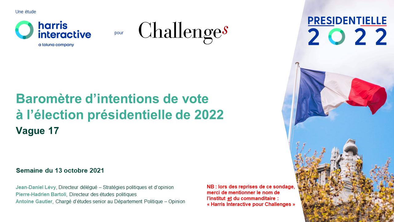 Baromètre d'intentions de vote pour l'élection présidentielle de 2022 – Vague 17 image
